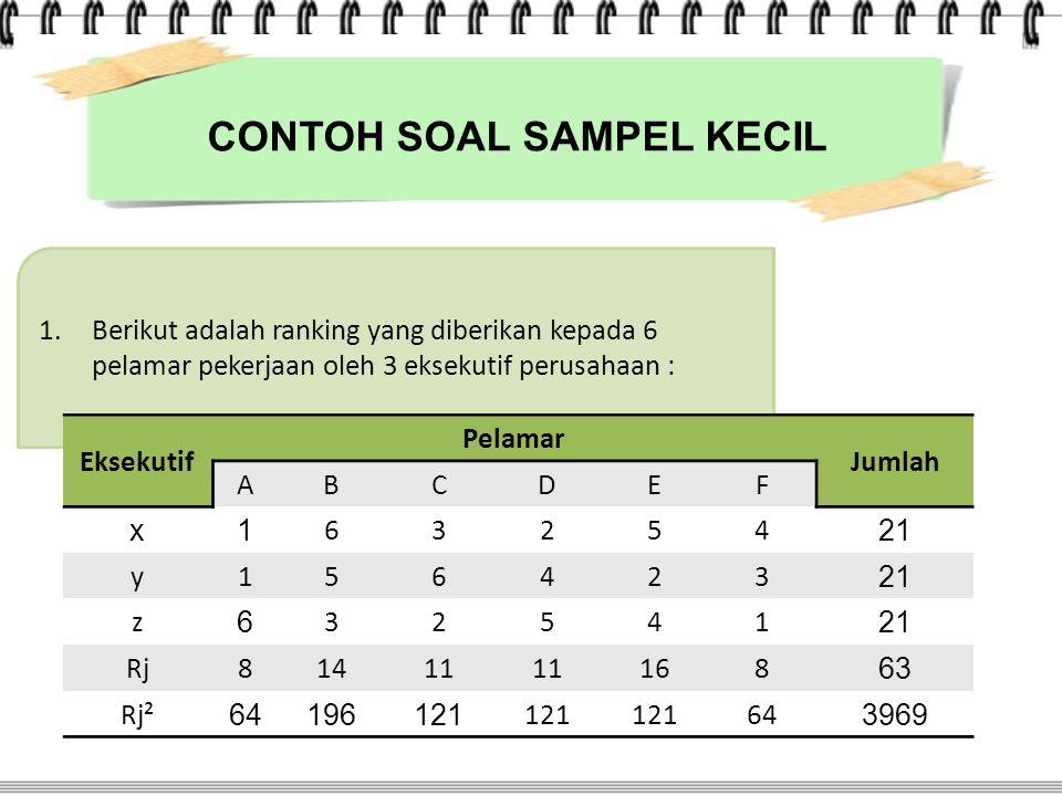 1.Berikut adalah ranking yang diberikan kepada 6 pelamar pekerjaan oleh 3 eksekutif perusahaan : Eksekutif Pelamar Jumlah ABCDEF x1 63254 21 y156423 z 6 32541 Rj81411 168 63 Rj² 64196121 64 3969 CONTOH SOAL SAMPEL KECIL