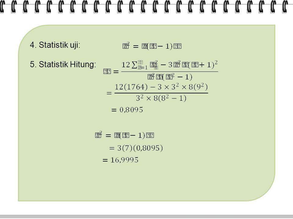 4. Statistik uji: 5. Statistik Hitung: