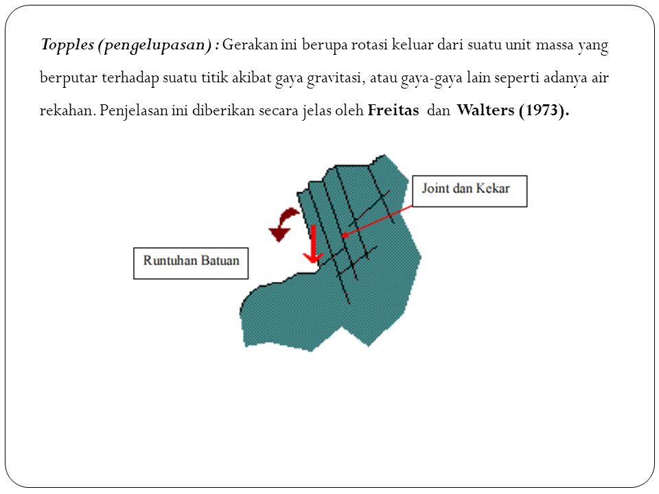 Topples (pengelupasan) : Gerakan ini berupa rotasi keluar dari suatu unit massa yang berputar terhadap suatu titik akibat gaya gravitasi, atau gaya-ga