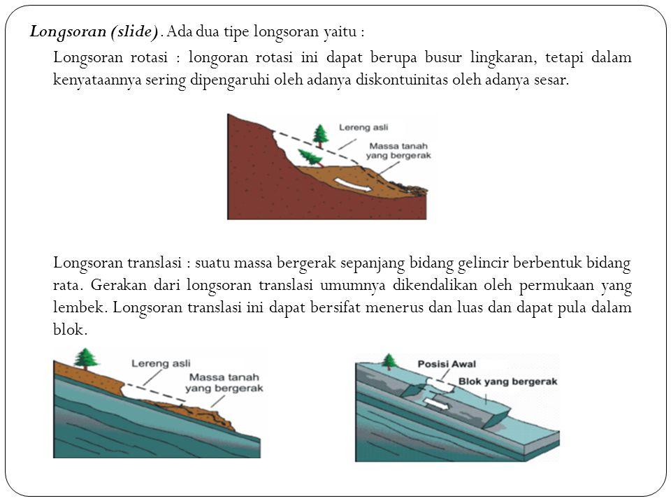 Longsoran (slide). Ada dua tipe longsoran yaitu : Longsoran rotasi : longoran rotasi ini dapat berupa busur lingkaran, tetapi dalam kenyataannya serin