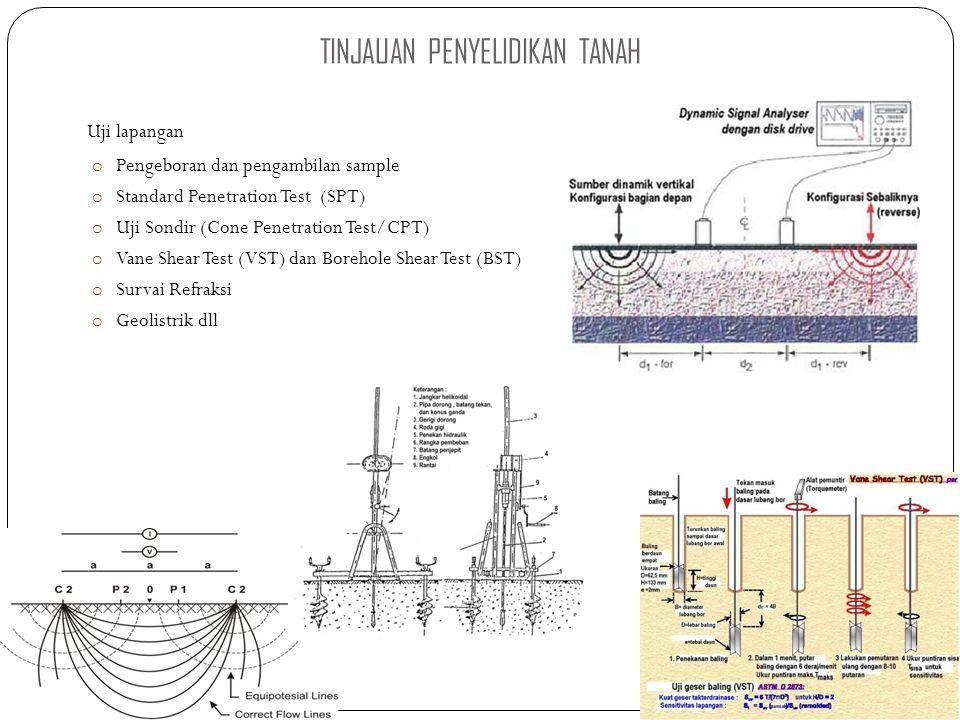 Uji lapangan o Pengeboran dan pengambilan sample o Standard Penetration Test (SPT) o Uji Sondir (Cone Penetration Test/CPT) o Vane Shear Test (VST) da