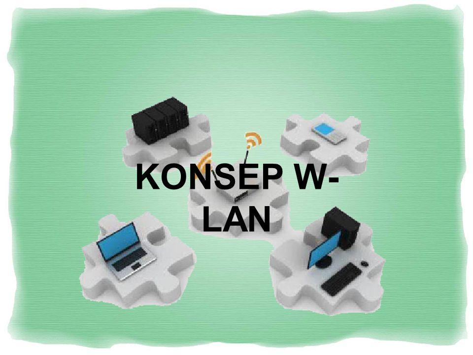 KONSEP W- LAN