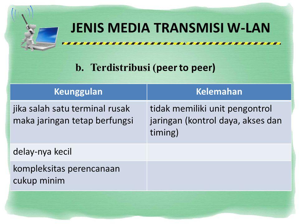 JENIS MEDIA TRANSMISI W-LAN b.Terdistribusi ( peer to peer)