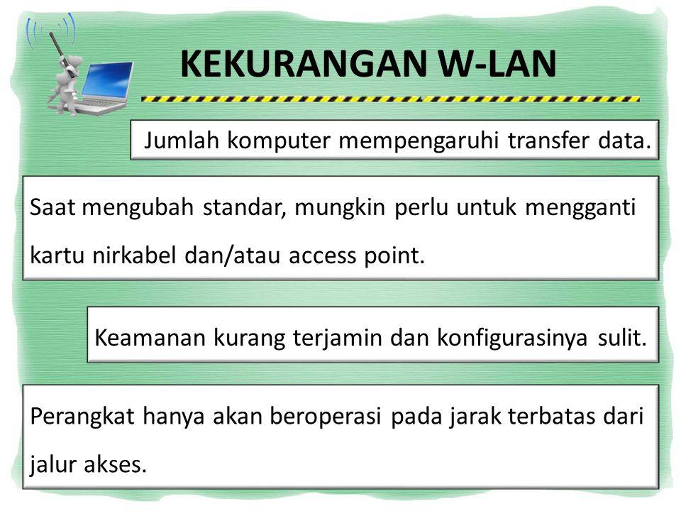 KEKURANGAN W-LAN Jumlah komputer mempengaruhi transfer data. Saat mengubah standar, mungkin perlu untuk mengganti kartu nirkabel dan/atau access point