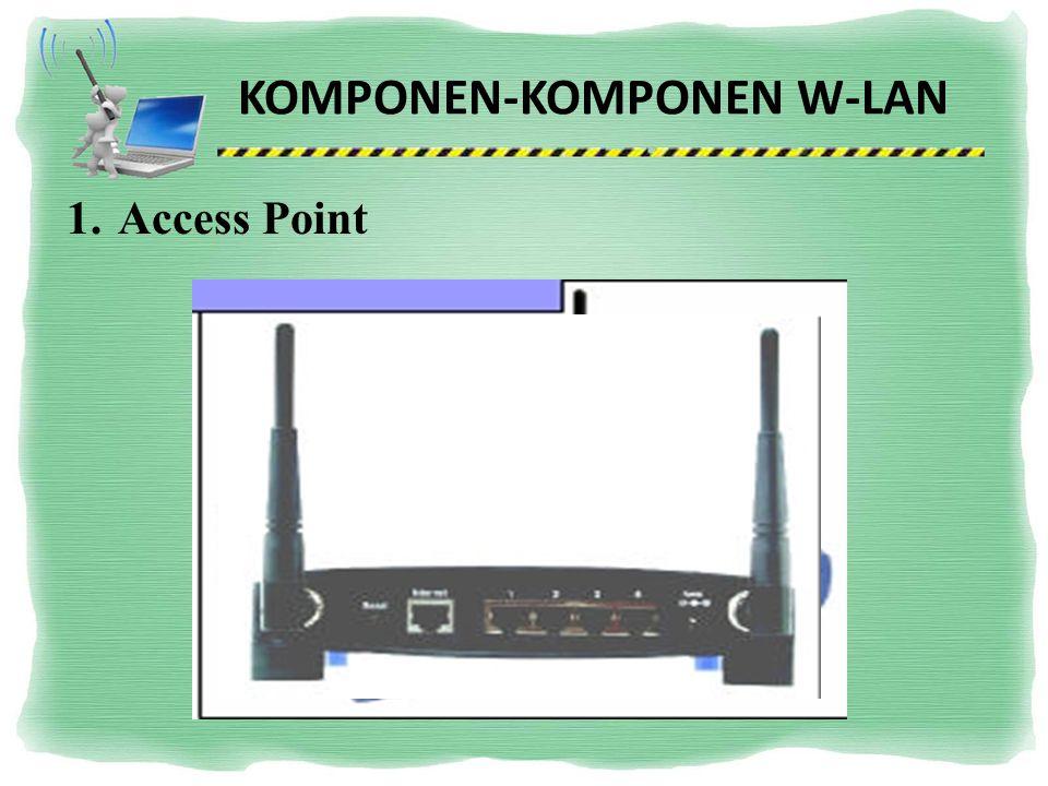 KOMPONEN-KOMPONEN W-LAN 2.Wireless LAN Interface Peralatan yang dipasang di Mobile/Desktop PC, peralatan yang dikembangkan secara massal dalam bentuk PCMCIA (Personal Computer Memory Card International Association) card, PCI card maupun melalui port USB (Universal Serial Bus).