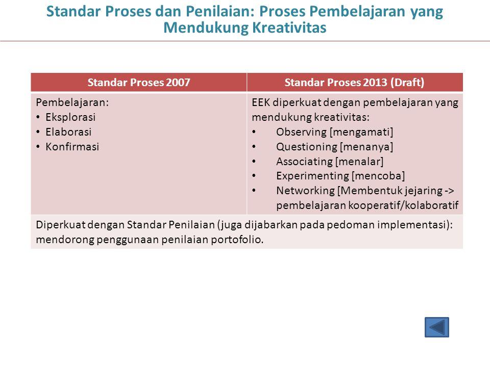 Standar Proses dan Penilaian: Proses Pembelajaran yang Mendukung Kreativitas Standar Proses 2007Standar Proses 2013 (Draft) Pembelajaran: Eksplorasi E