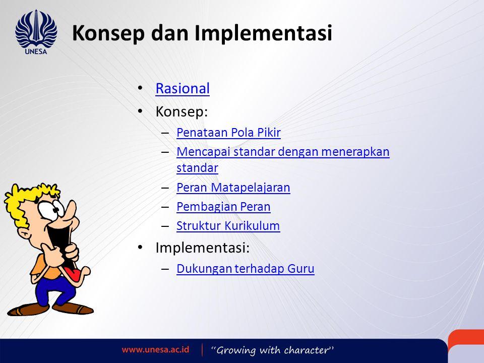 Penataan Pola Pikir Kebutuhan : -Individu -Masyarakat -Bangsa dan Negara -Peradaban Kompetensi lulusan (Sikap, Keterampilan, Pengetahuan) Materi Inti Pembelajaran Proses Pembelajaran Proses Penilaian Detil Mata Pelajaran UU Sisdiknas Keutuhan Keseragaman Keselarasan (Praktek terbaik) Sikap, Keterampilan, Pengetahuan SKLSI, SP, SN SKL: Standar Kompetensi Lulusan, SI: Standar Isi, SP: Standar Proses, SN: Standar Penilaian Konsep KBK