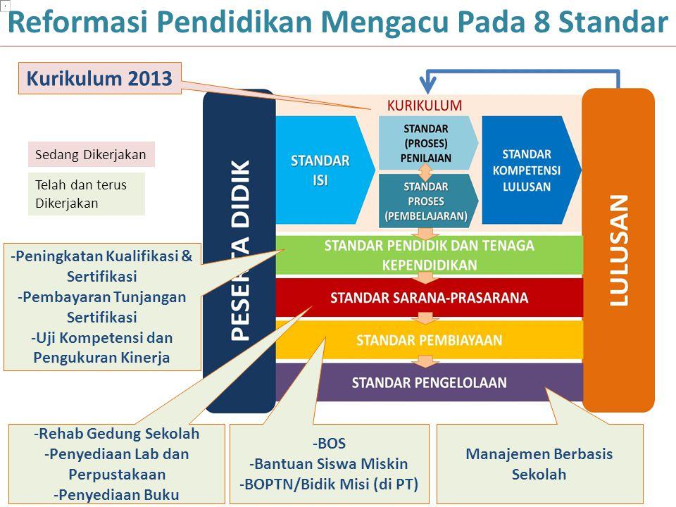 -Rehab Gedung Sekolah -Penyediaan Lab dan Perpustakaan -Penyediaan Buku Kurikulum 2013 -BOS -Bantuan Siswa Miskin -BOPTN/Bidik Misi (di PT) Manajemen