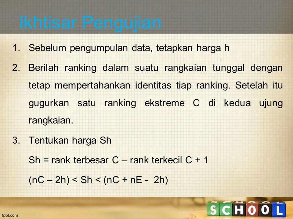 1.Sebelum pengumpulan data, tetapkan harga h 2.Berilah ranking dalam suatu rangkaian tunggal dengan tetap mempertahankan identitas tiap ranking. Setel