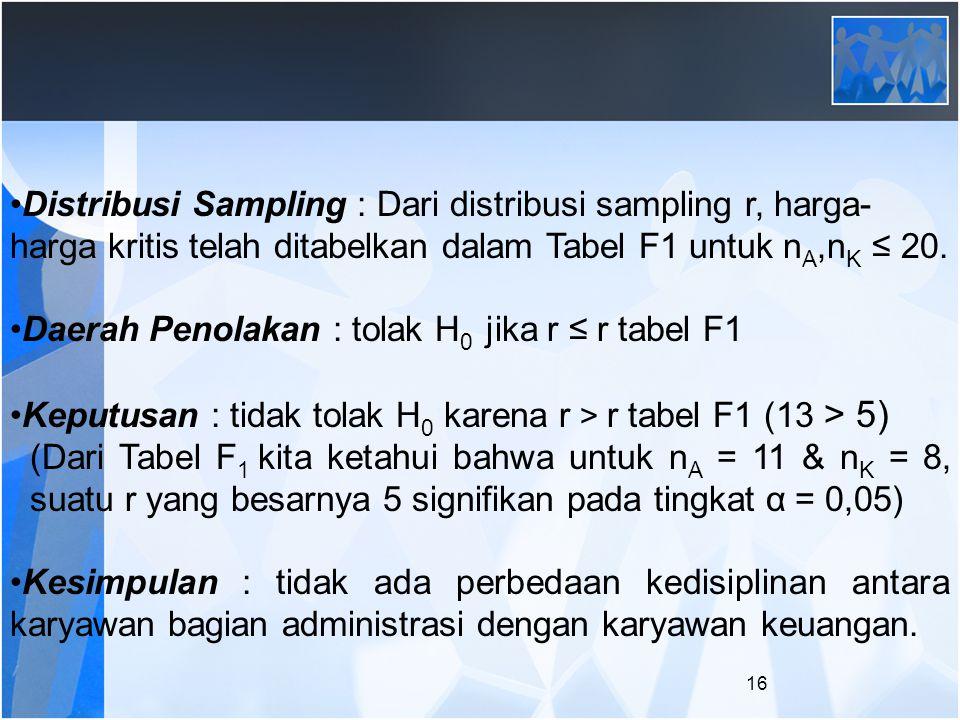 Distribusi Sampling : Dari distribusi sampling r, harga- harga kritis telah ditabelkan dalam Tabel F1 untuk n A,n K ≤ 20. Daerah Penolakan : tolak H 0