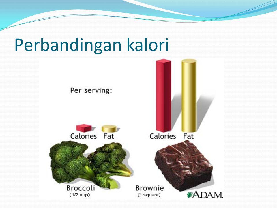 Perbandingan kalori