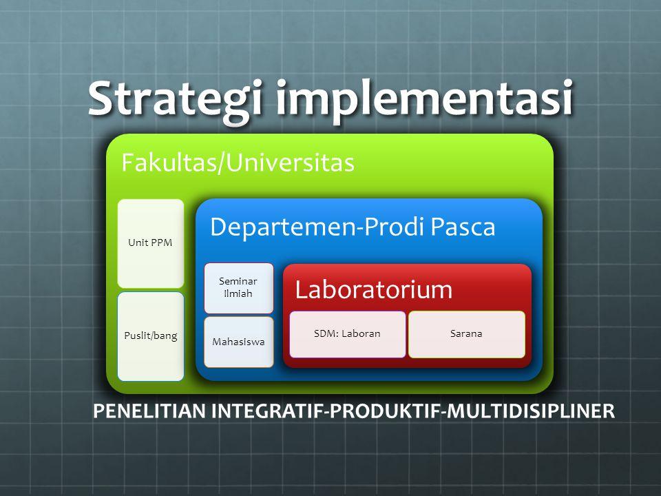 Strategi implementasi Fakultas/Universitas Unit PPMPuslit/bang Departemen-Prodi Pasca Seminar Ilmiah Mahasiswa Laboratorium SDM: LaboranSarana PENELIT