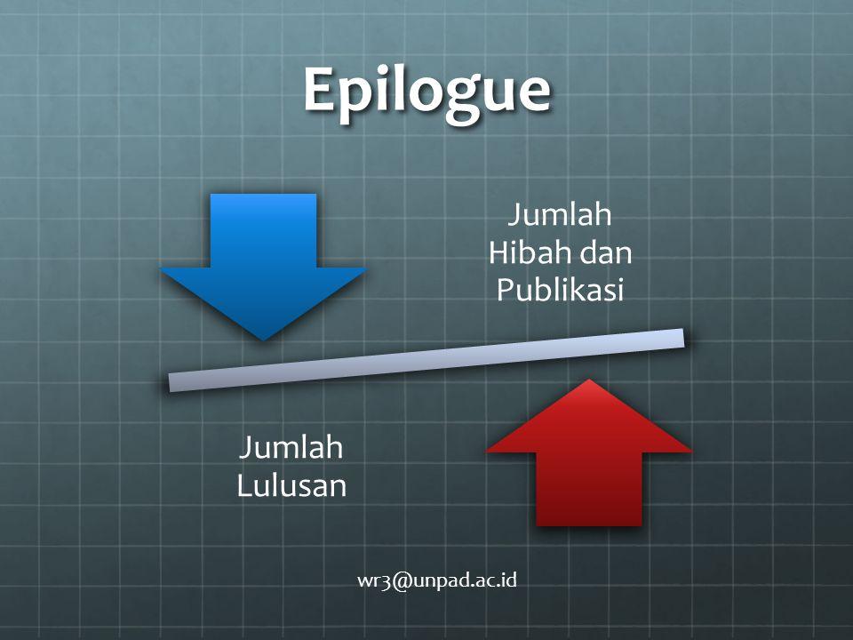 Epilogue Jumlah Hibah dan Publikasi Jumlah Lulusan wr3@unpad.ac.id