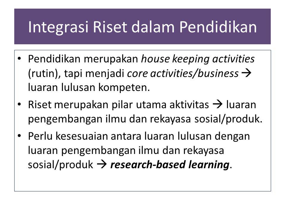 Integrasi Riset dalam Pendidikan Pendidikan merupakan house keeping activities (rutin), tapi menjadi core activities/business  luaran lulusan kompete