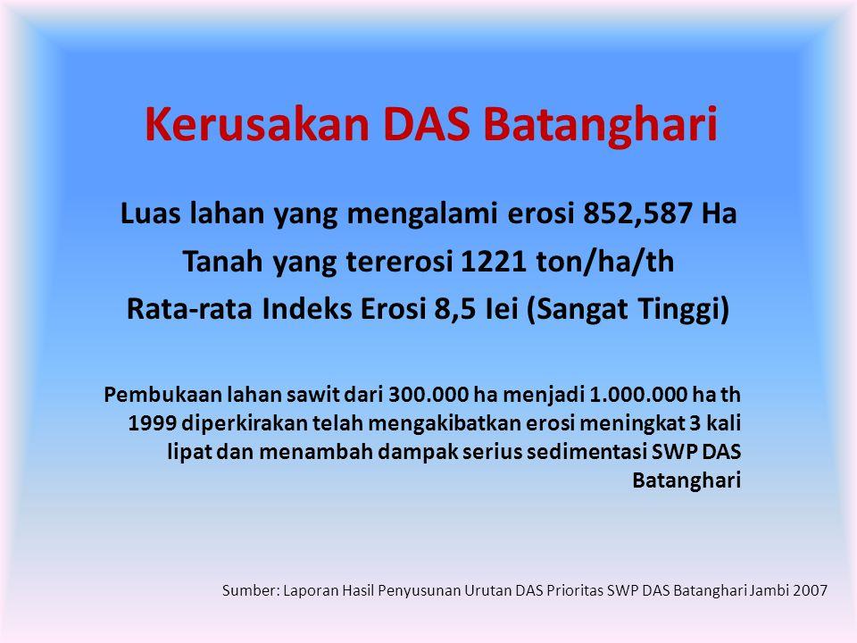 Kerusakan DAS Batanghari Luas lahan yang mengalami erosi 852,587 Ha Tanah yang tererosi 1221 ton/ha/th Rata-rata Indeks Erosi 8,5 Iei (Sangat Tinggi)