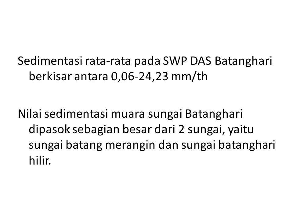 Sedimentasi rata-rata pada SWP DAS Batanghari berkisar antara 0,06-24,23 mm/th Nilai sedimentasi muara sungai Batanghari dipasok sebagian besar dari 2