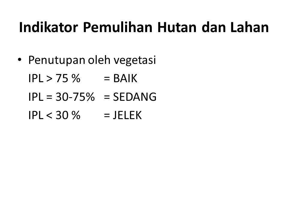 Indikator Pemulihan Hutan dan Lahan Penutupan oleh vegetasi IPL > 75 %= BAIK IPL = 30-75%= SEDANG IPL < 30 %= JELEK