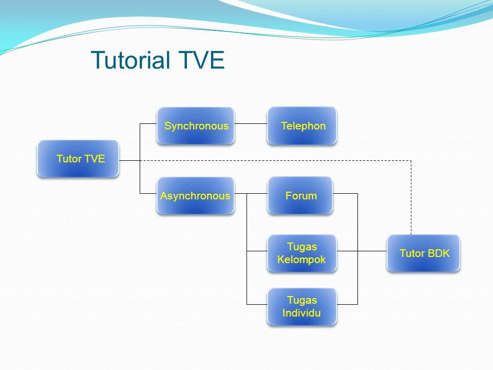 Tutor TVE Asynchronous Forum Synchronous Telephon Tutor BDK Tugas Kelompok Tugas Kelompok Tugas Individu Tugas Individu Tutorial TVE