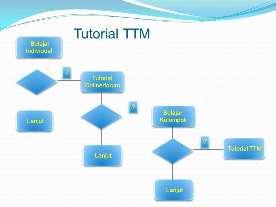 Belajar Individual Belajar Individual Tutorial Online/forum Tutorial Online/forum Lanjut Tutorial TTM Lanjut .