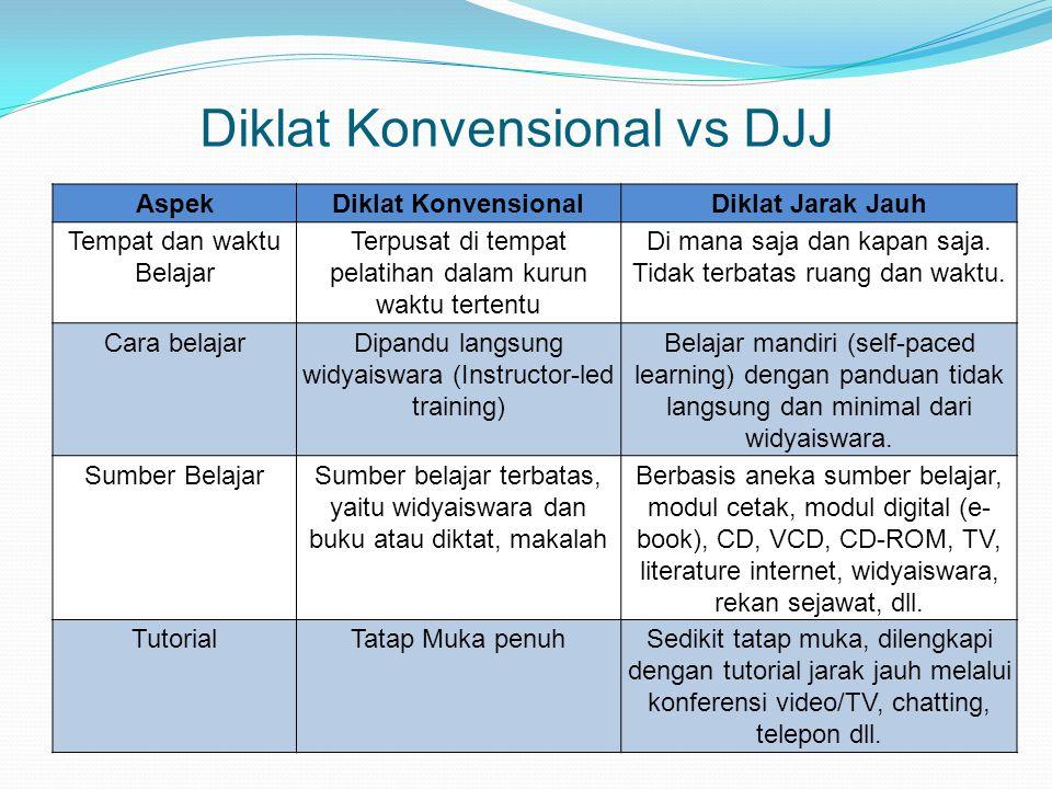 Diklat Konvensional vs DJJ AspekDiklat KonvensionalDiklat Jarak Jauh Tempat dan waktu Belajar Terpusat di tempat pelatihan dalam kurun waktu tertentu Di mana saja dan kapan saja.