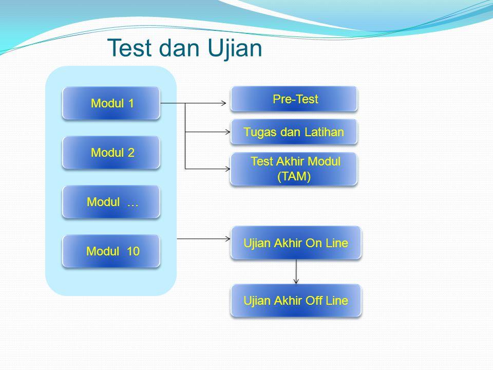 Modul 1 Modul … Modul 2 Pre-Test Test Akhir Modul (TAM) Tugas dan Latihan Modul 10 Ujian Akhir On Line Ujian Akhir Off Line Test dan Ujian