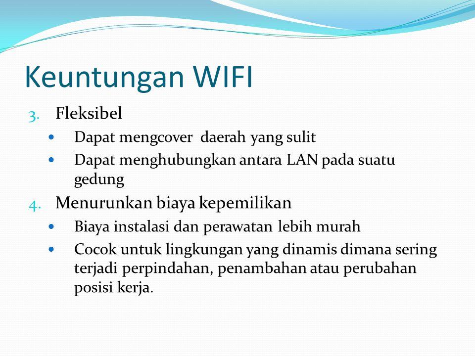 Keuntungan WIFI 5.