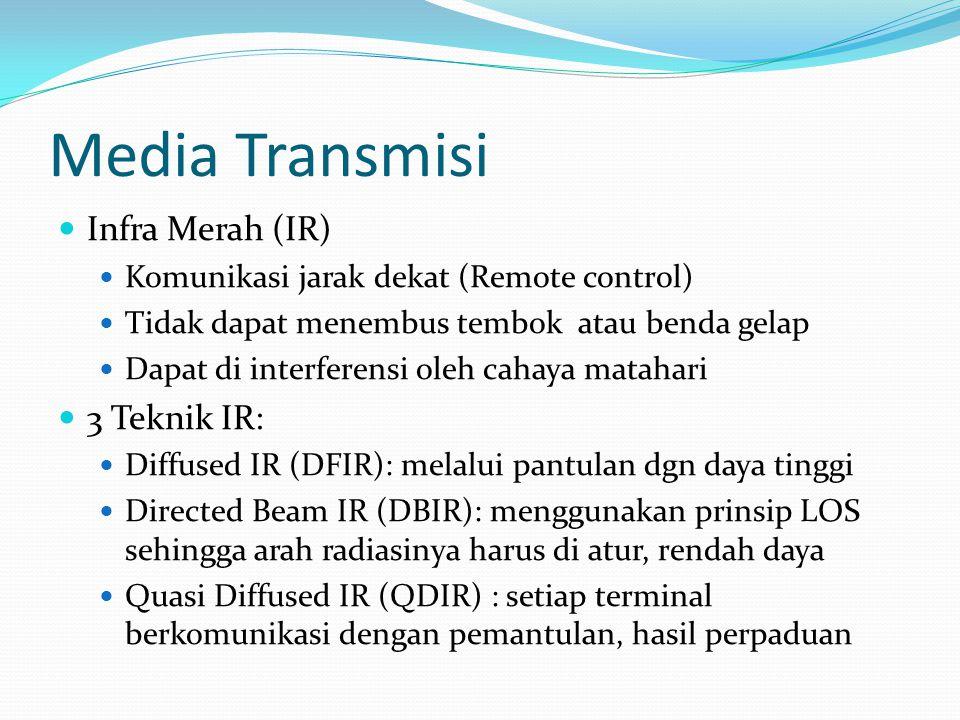 Media Transmisi Infra Merah (IR) Komunikasi jarak dekat (Remote control) Tidak dapat menembus tembok atau benda gelap Dapat di interferensi oleh cahay