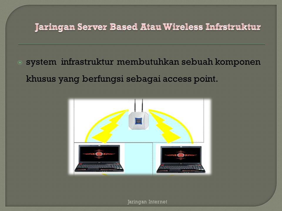 system infrastruktur membutuhkan sebuah komponen khusus yang berfungsi sebagai access point. Jaringan Internet