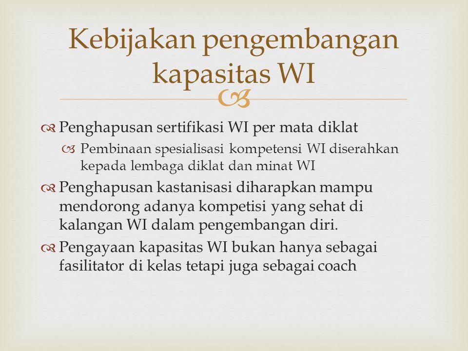   Penghapusan sertifikasi WI per mata diklat  Pembinaan spesialisasi kompetensi WI diserahkan kepada lembaga diklat dan minat WI  Penghapusan kastanisasi diharapkan mampu mendorong adanya kompetisi yang sehat di kalangan WI dalam pengembangan diri.