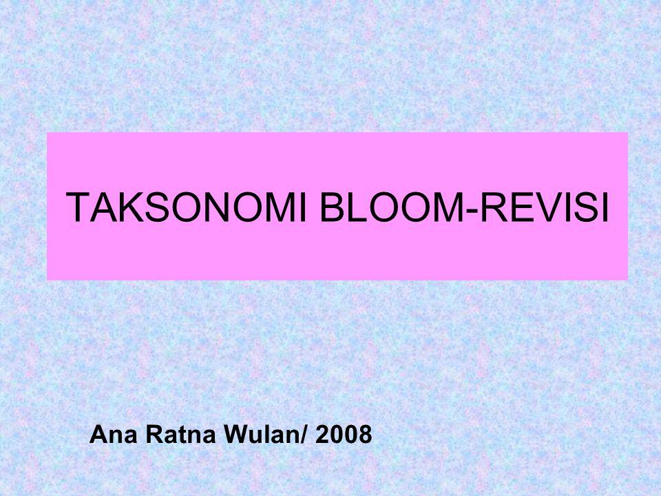 Revisi Taksonomi Bloom Taksonomi Bloom lama C1 (Pengetahuan) C2 (Pemahaman) C3 (Aplikasi) C4 (Analisis) C5 (Sintesis) C6 (Evaluasi) Taksonomi revisi C1 (Mengingat) C2 (Memahami) C3 (Mengaplikasikan) C4 (Menganalisis) C5 (Mengevaluasi) C6 (Mencipta) (Anderson, L.W.