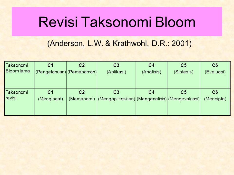 Revisi Taksonomi Bloom Taksonomi Bloom lama C1 (Pengetahuan) C2 (Pemahaman) C3 (Aplikasi) C4 (Analisis) C5 (Sintesis) C6 (Evaluasi) Taksonomi revisi C