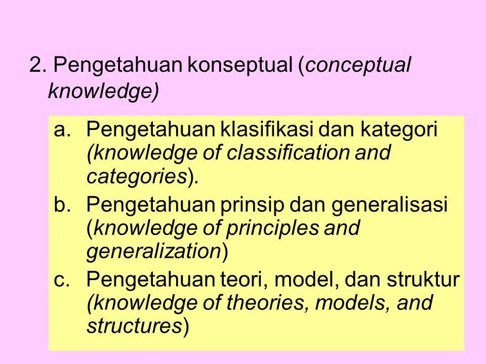 2. Pengetahuan konseptual (conceptual knowledge) a.Pengetahuan klasifikasi dan kategori (knowledge of classification and categories). b.Pengetahuan pr