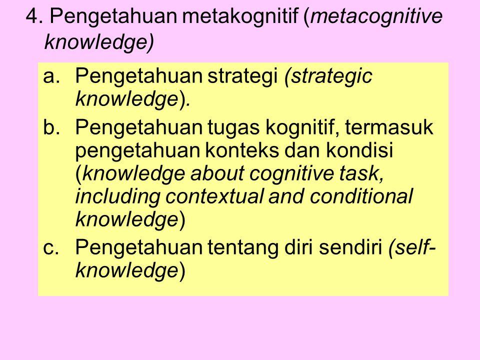 4. Pengetahuan metakognitif (metacognitive knowledge) a.Pengetahuan strategi (strategic knowledge). b.Pengetahuan tugas kognitif, termasuk pengetahuan