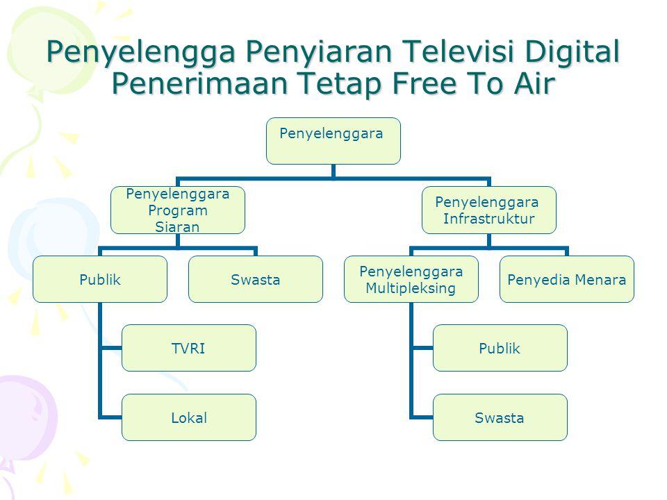 Penyelengga Penyiaran Televisi Digital Penerimaan Tetap Free To Air