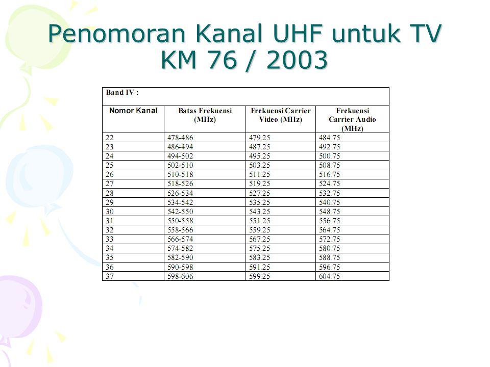 Penomoran Kanal UHF untuk TV KM 76 / 2003
