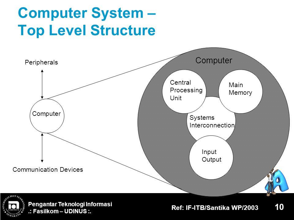 Pengantar Teknologi Informasi.: Fasilkom – UDINUS :. Ref: IF-ITB/Santika WP/2003 10 Computer System – Top Level Structure Computer Main Memory Input O