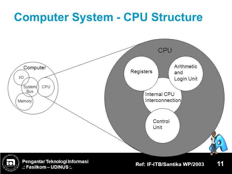 Pengantar Teknologi Informasi.: Fasilkom – UDINUS :. Ref: IF-ITB/Santika WP/2003 11 Computer System - CPU Structure Computer Arithmetic and Login Unit