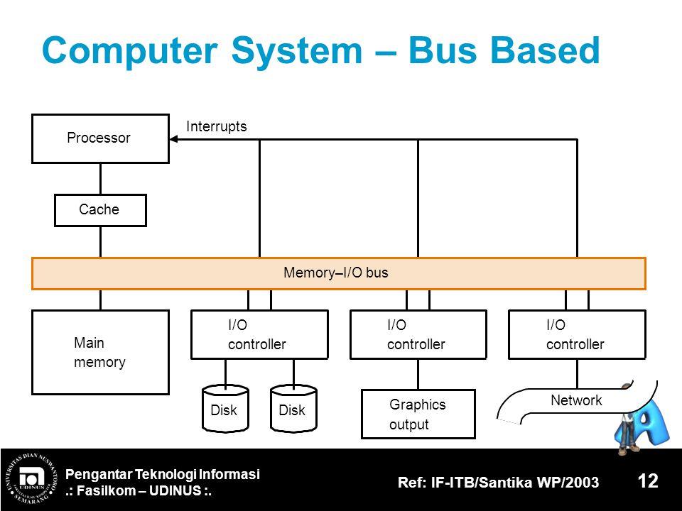 Pengantar Teknologi Informasi.: Fasilkom – UDINUS :. Ref: IF-ITB/Santika WP/2003 12 Computer System – Bus Based Interrupts Processor Cache Memory–I/O