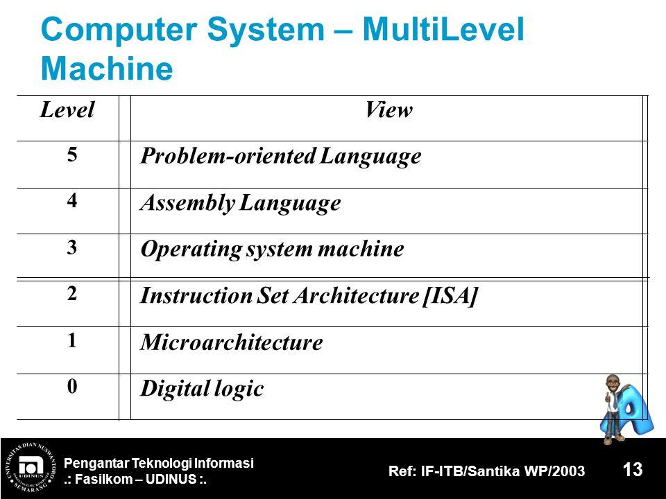 Pengantar Teknologi Informasi.: Fasilkom – UDINUS :. Ref: IF-ITB/Santika WP/2003 13 Computer System – MultiLevel Machine Level View 5 Problem-oriented