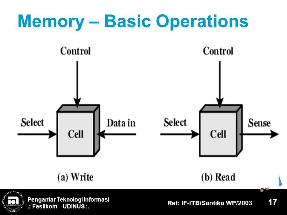 Pengantar Teknologi Informasi.: Fasilkom – UDINUS :. Ref: IF-ITB/Santika WP/2003 17 Memory – Basic Operations