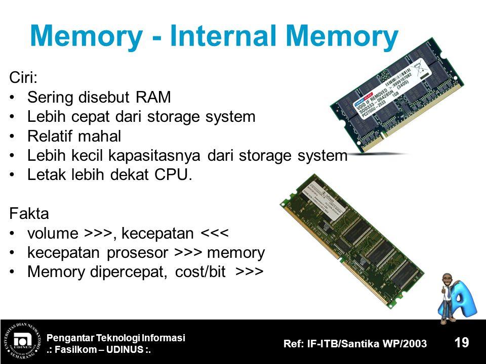 Pengantar Teknologi Informasi.: Fasilkom – UDINUS :. Ref: IF-ITB/Santika WP/2003 19 Memory - Internal Memory Ciri: Sering disebut RAM Lebih cepat dari