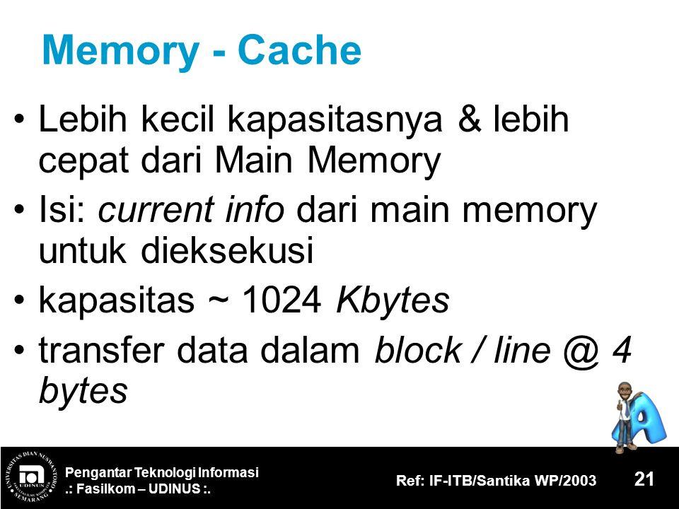 Pengantar Teknologi Informasi.: Fasilkom – UDINUS :. Ref: IF-ITB/Santika WP/2003 21 Memory - Cache Lebih kecil kapasitasnya & lebih cepat dari Main Me