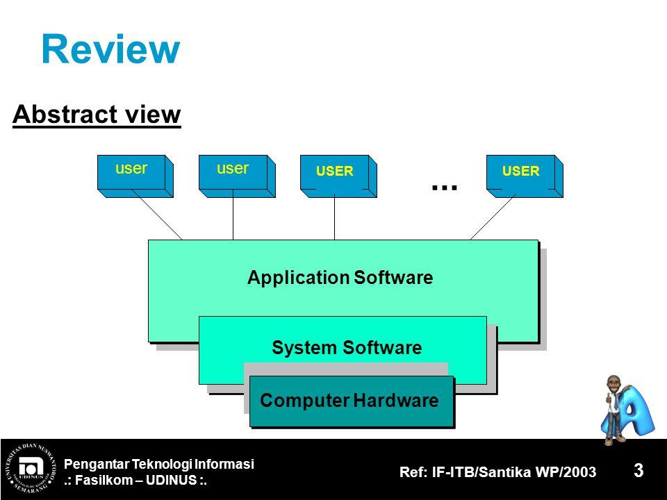 Pengantar Teknologi Informasi.: Fasilkom – UDINUS :. Ref: IF-ITB/Santika WP/2003 3 Review Abstract view user... USER Application Software System Softw