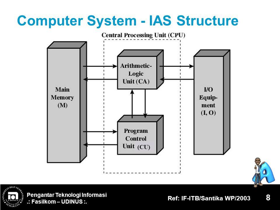 Pengantar Teknologi Informasi.: Fasilkom – UDINUS :. Ref: IF-ITB/Santika WP/2003 8 Computer System - IAS Structure (CU)