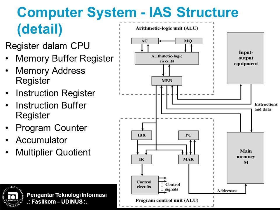 Pengantar Teknologi Informasi.: Fasilkom – UDINUS :. Ref: IF-ITB/Santika WP/2003 9 Computer System - IAS Structure (detail) Register dalam CPU Memory