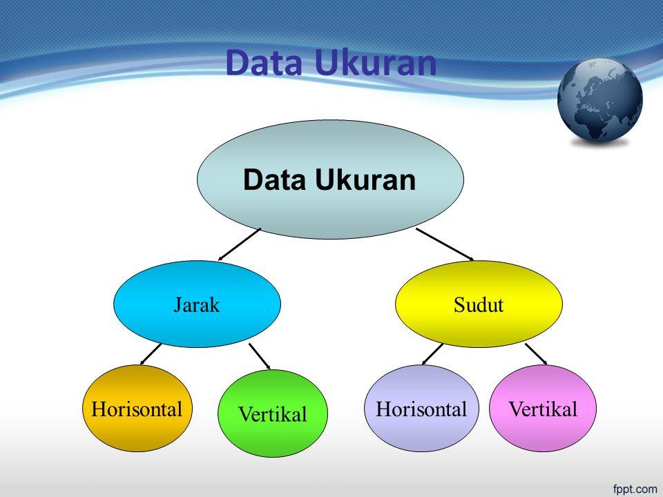 Data Ukuran JarakSudut Horisontal Vertikal Horisontal
