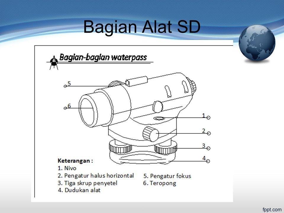 Bagian Alat SD