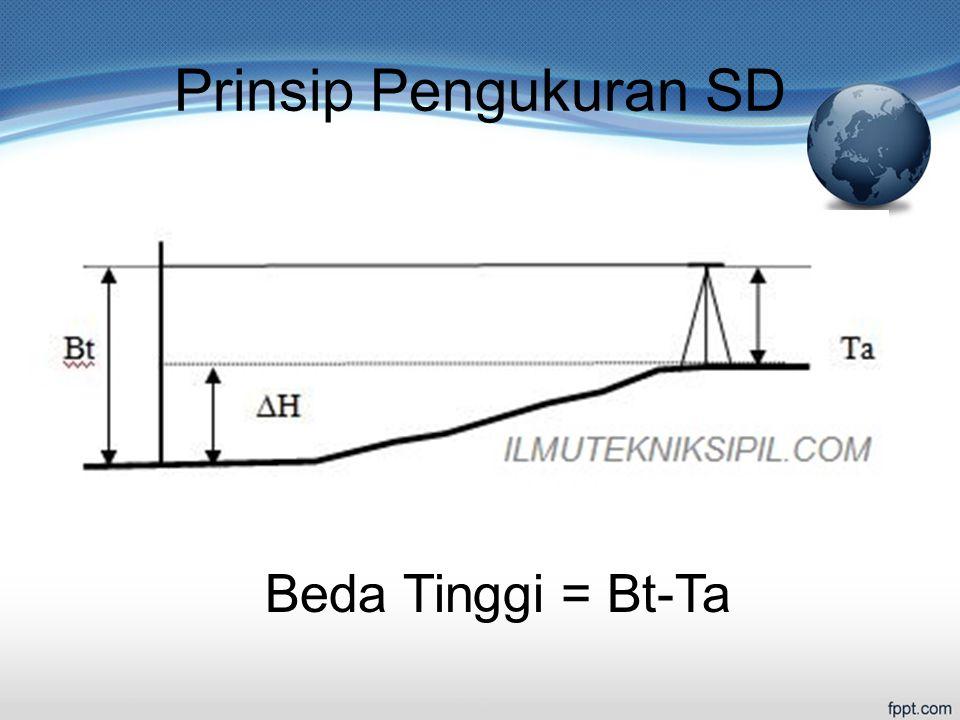 Prinsip Pengukuran SD Beda Tinggi = Bt-Ta