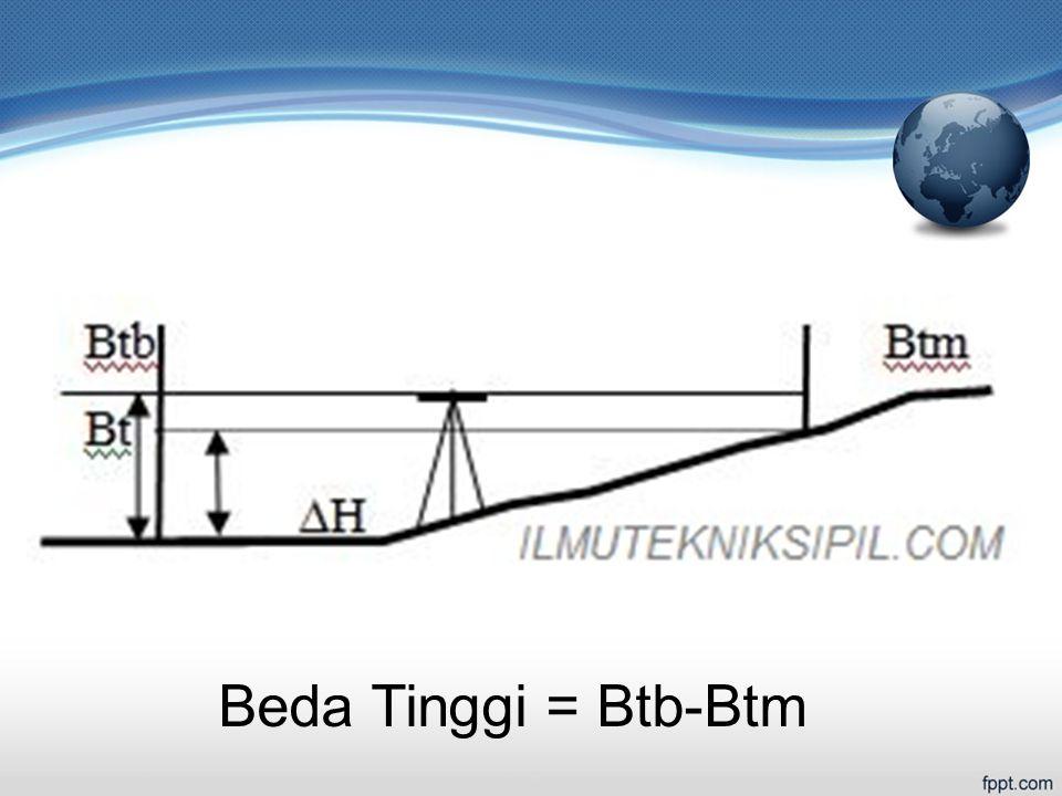 Beda Tinggi = Btb-Btm