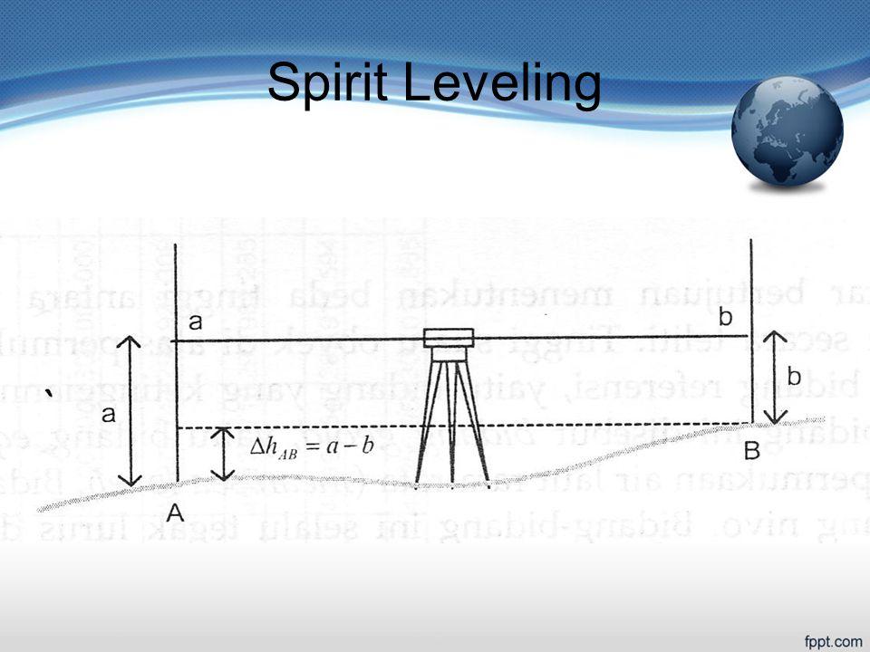 Spirit Leveling